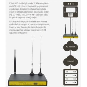 F3846 4 PORT 4G ROUTER